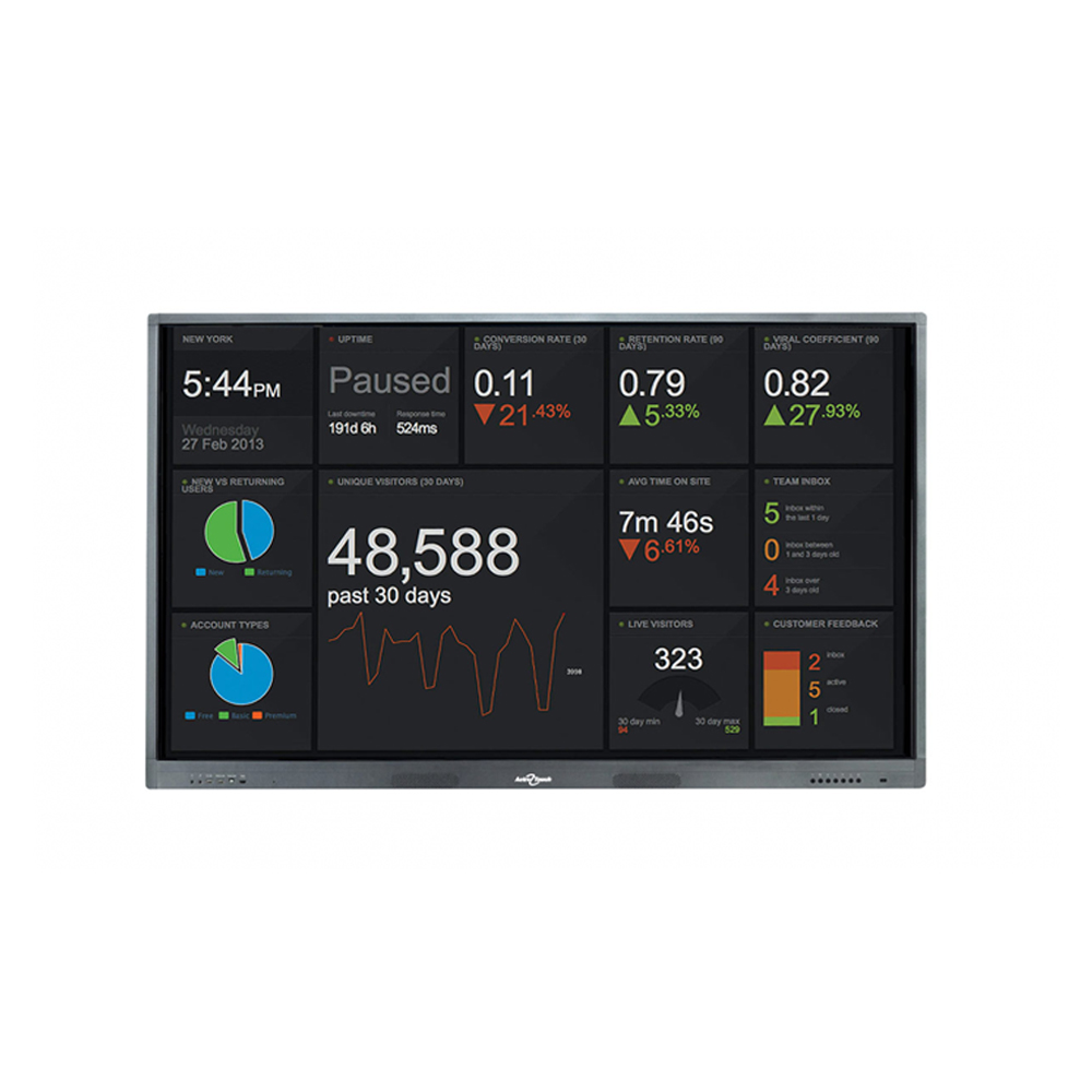 Activ2touch 55 Quot 98 Quot Led Interactive Touch Screen